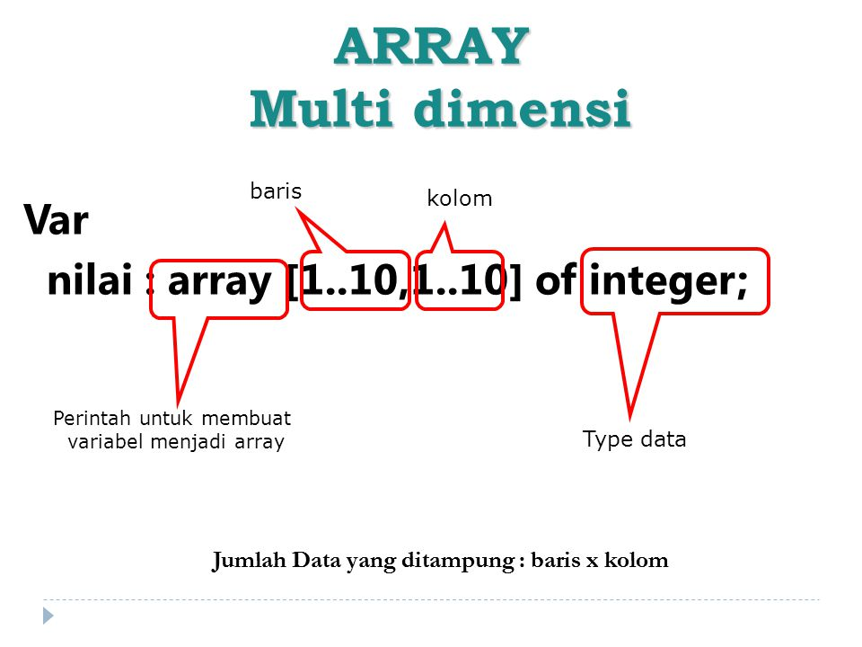 ARRAY Multi dimensi Var nilai : array [1..10,1..10] of integer;